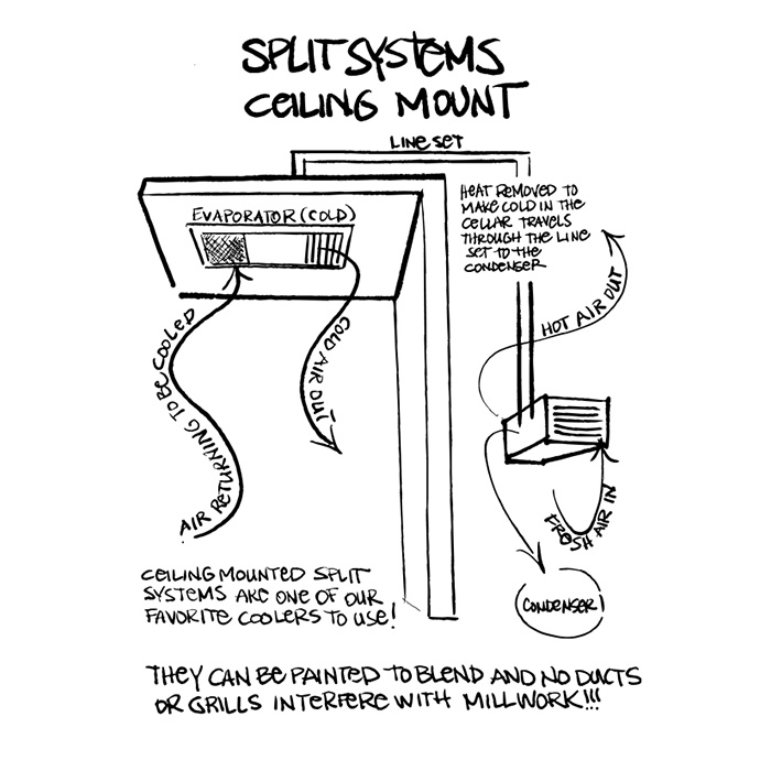 which system split systems ceiling mount